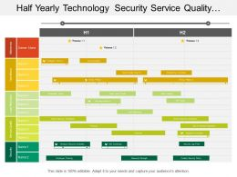 Half Yearly Technology Security Service Quality Operations Timeline