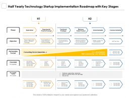Half Yearly Technology Startup Implementation Roadmap With Key Stages