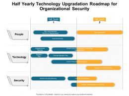 Half Yearly Technology Upgradation Roadmap For Organizational Security