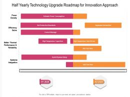 Half Yearly Technology Upgrade Roadmap For Innovation Approach