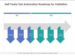 Half Yearly Test Automation Roadmap For Validation