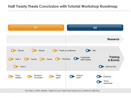 Half Yearly Thesis Conclusion With Tutorial Workshop Roadmap