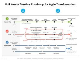 Half Yearly Timeline Roadmap For Agile Transformation