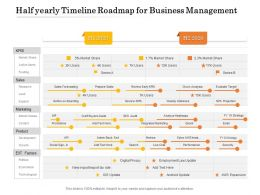 Half Yearly Timeline Roadmap For Business Management