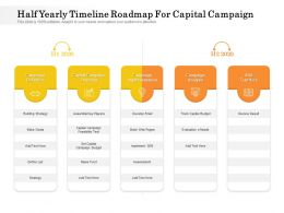 Half Yearly Timeline Roadmap For Capital Campaign