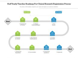 Half Yearly Timeline Roadmap For Clinical Research Registration Process