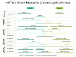 Half Yearly Timeline Roadmap For Corporate Security Awareness