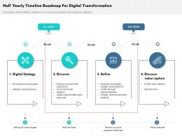 Half Yearly Timeline Roadmap For Digital Transformation