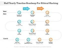 Half Yearly Timeline Roadmap For Ethical Hacking