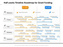 Half Yearly Timeline Roadmap For Grant Funding