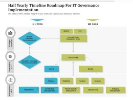 Half Yearly Timeline Roadmap For IT Governance Implementation