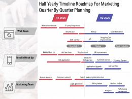 Half Yearly Timeline Roadmap For Marketing Quarter By Quarter Planning