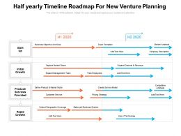 Half Yearly Timeline Roadmap For New Venture Planning