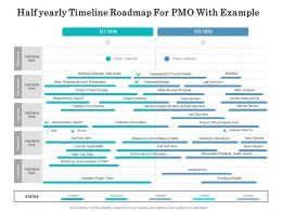 Half Yearly Timeline Roadmap For PMO With Example