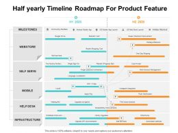 Half Yearly Timeline Roadmap For Product Feature
