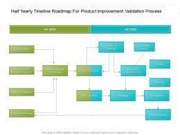 Half Yearly Timeline Roadmap For Product Improvement Validation Process