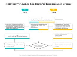 Half Yearly Timeline Roadmap For Reconciliation Process