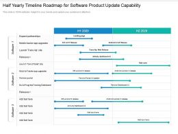 Half Yearly Timeline Roadmap For Software Product Update Capability