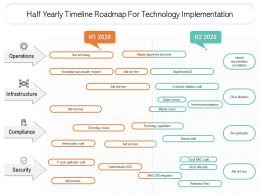 Half Yearly Timeline Roadmap For Technology Implementation