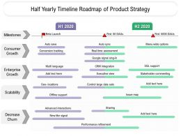 Half Yearly Timeline Roadmap Of Product Strategy