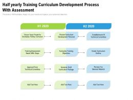 Half Yearly Training Curriculum Development Process With Assessment