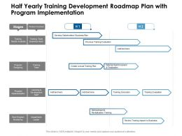 Half Yearly Training Development Roadmap Plan With Program Implementation