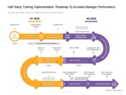 Half Yearly Training Implementation Roadmap To Increase Manager