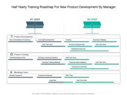 Half Yearly Training Roadmap For New Product Development By Manager