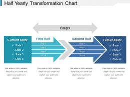 Half Yearly Transformation Chart Presentation Design