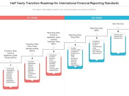 Half Yearly Transition Roadmap For International Financial Reporting Standards