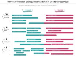 Half Yearly Transition Strategy Roadmap To Adopt Cloud Business Model