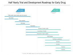 Half Yearly Trial And Development Roadmap For Early Drug
