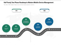 Half Yearly Two Phase Roadmap To Modern Mobile Device Management