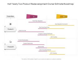 Half Yearly Two Product Redevelopment Owner Estimate Roadmap