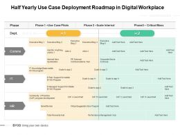 Half Yearly Use Case Deployment Roadmap In Digital Workplace
