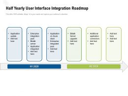 Half Yearly User Interface Integration Roadmap