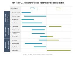 Half Yearly UX Research Process Roadmap With Test Validation