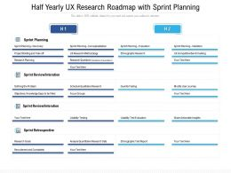Half Yearly UX Research Roadmap With Sprint Planning