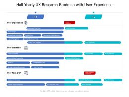 Half Yearly UX Research Roadmap With User Experience