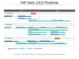 Half Yearly Ux Ui Roadmap