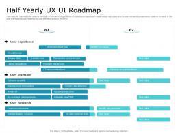 Half Yearly UX UI Roadmap Timeline Powerpoint Template
