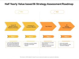 Half Yearly Value Based Bi Strategy Assessment Roadmap