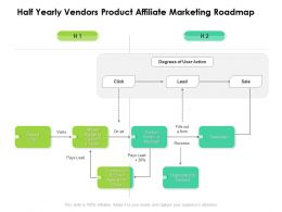 Half Yearly Vendors Product Affiliate Marketing Roadmap
