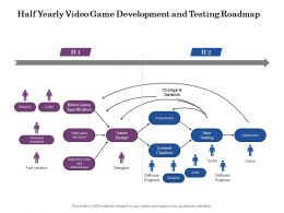 Half Yearly Video Game Development And Testing Roadmap