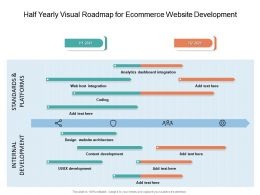 Half Yearly Visual Roadmap For Ecommerce Website Development