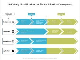 Half Yearly Visual Roadmap For Electronic Product Development