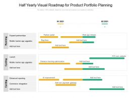 Half Yearly Visual Roadmap For Product Portfolio Planning