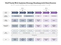 Half Yearly Web Analytics Strategy Roadmap With Data Sources