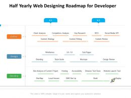 Half Yearly Web Designing Roadmap For Developer