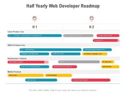 Half Yearly Web Developer Roadmap
